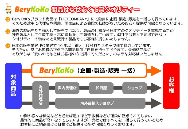 BeryKoKo製品は製品はなぜ安くて高クオリティー?